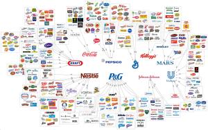 Matdistributörer eller Kemikaliespridning?